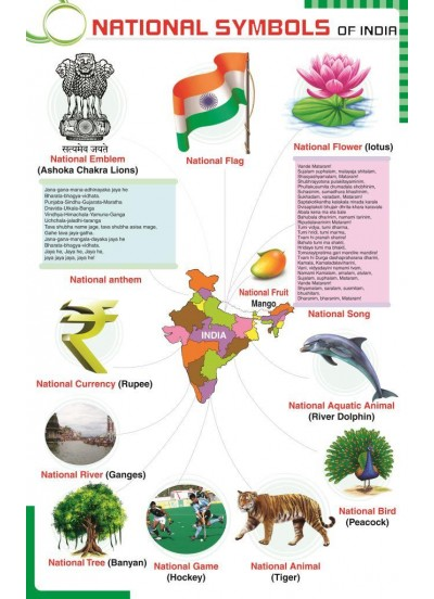 35 National Symbols Of India 400x552g